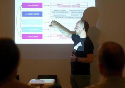 Szkolenie Creative Startup for Climate - Aeris Futuro (10) (2)