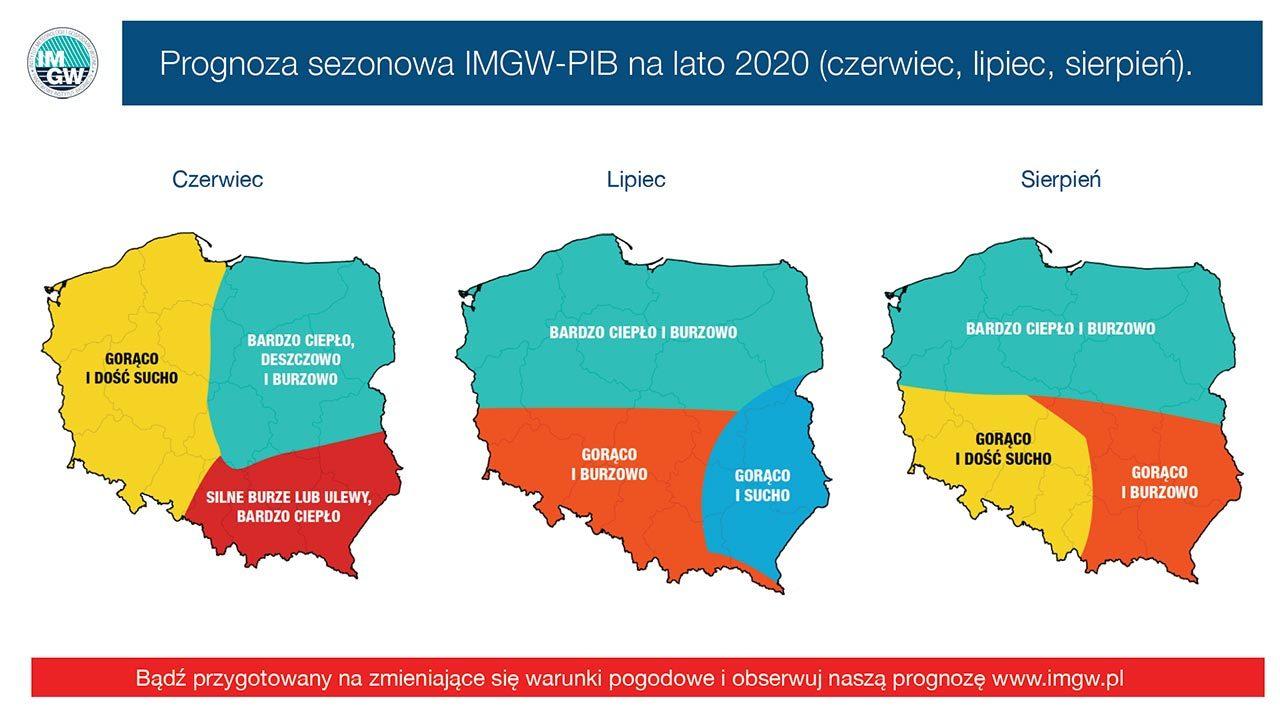 Susza w Polsce - prognozy